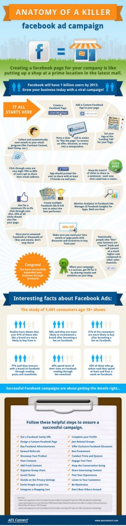 Anatomy-of-a-Killer-Facebook-Marketing