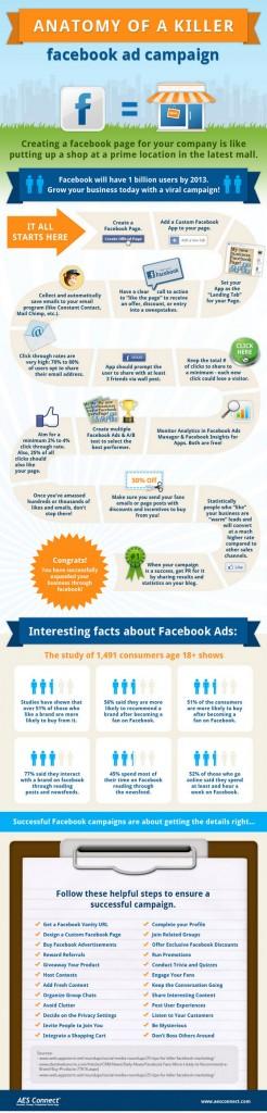 Anatomy-of-a-Killer-Facebook-Marketing