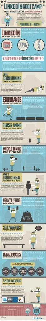 LinkedIn-Marketing-Infographic
