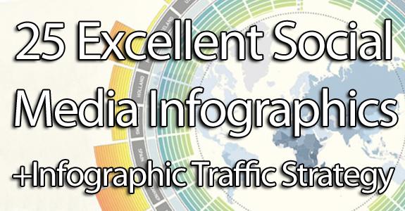 excellent-social-media-infographics