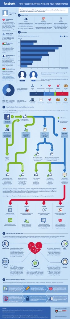 how-facebook-affects-relationships-infographic