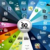 the-internet-in-60-seconds-infographic