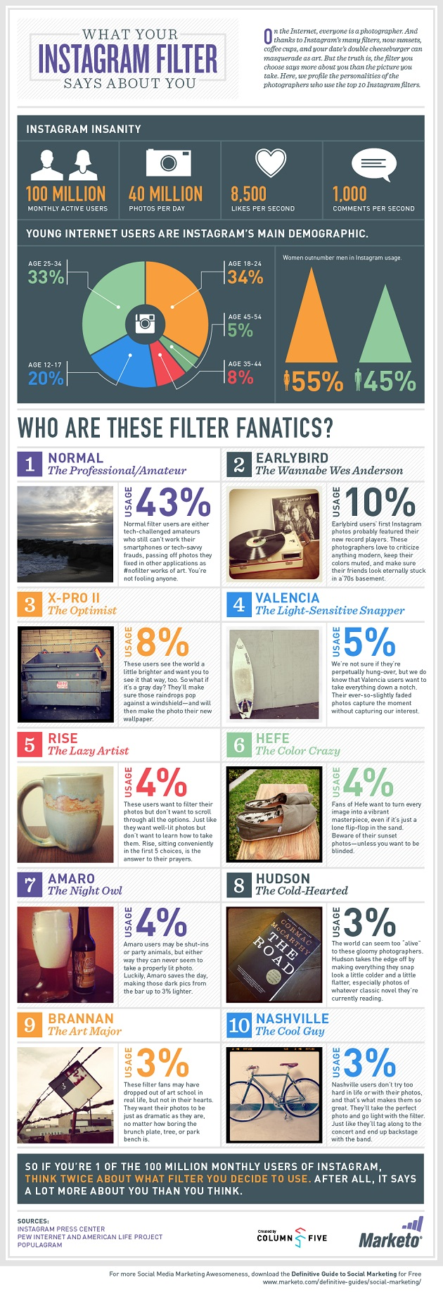 popular-instagram-filters-infographic