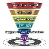 online-success-funnel